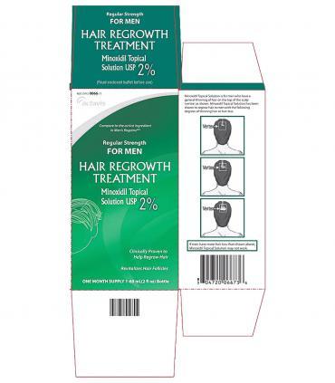 Упаковка Миноксидила 2% Actavis для мужчин - на 1 месяц (1 фл х 60 мл) [Minoxidil 2% Actavis for men (1 bottle 60 ml)
