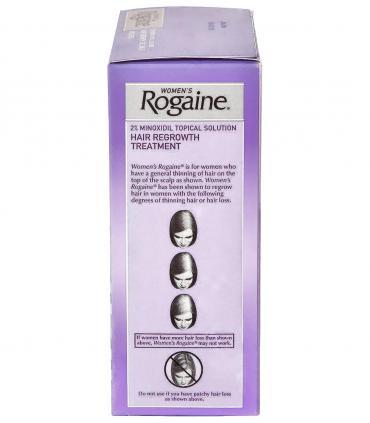 Здесь Вы видите формы поредения волос у женщин, при которых назначается Рогейн 2% (Rogaine 2%)