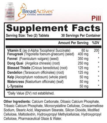 БрэстЭктивс Плюс капсулы (BreastActives Plus caps) содержит только натуральные ингредиенты и в целом безопасен в применении